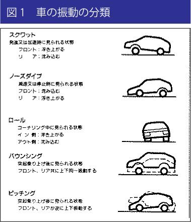 シートゴムの役割 図1