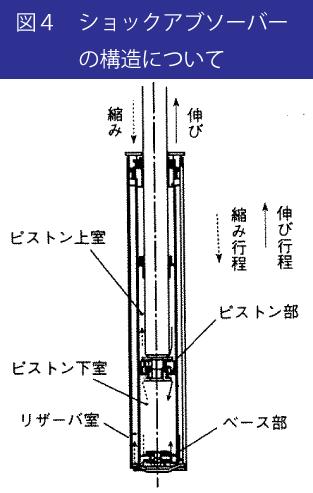 シートゴムの役割 図4